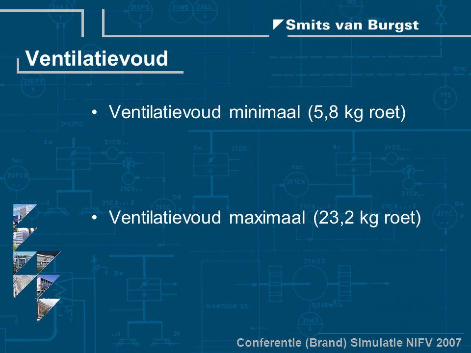 Conferentie (Brand) Simulatie NIFV 2007 Ventilatievoud Ventilatievoud minimaal (5,8 kg roet) Ventilatievoud maximaal (23,2 kg roet)