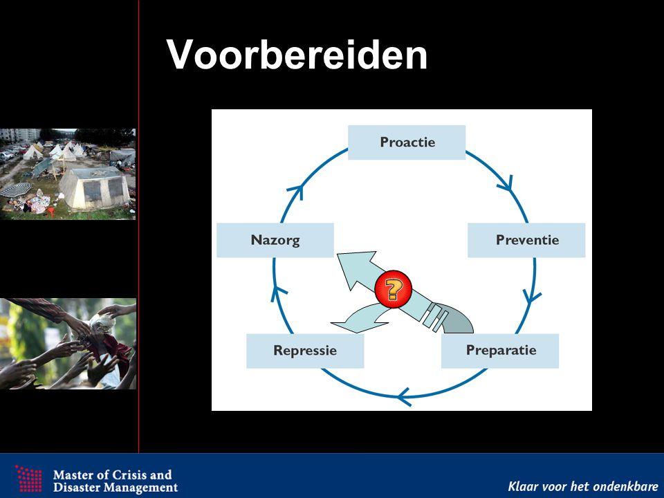 HR Gezondheidsonderzoek Anticipatie Veerkracht Ordeperspectief Conflictperspectief HR IAC