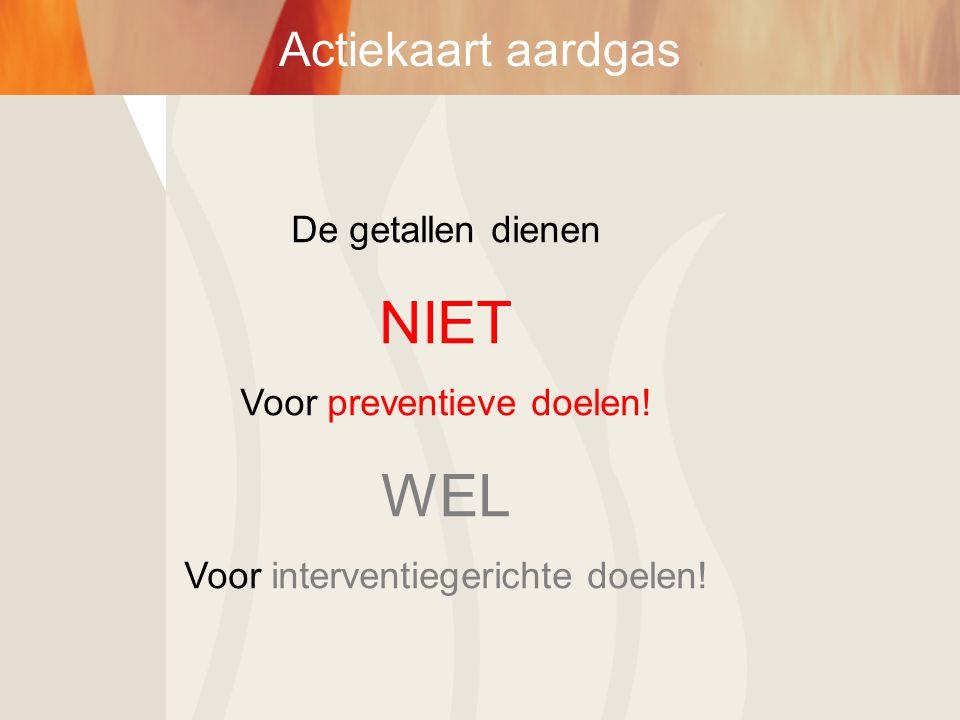 Actiekaart aardgas De getallen dienen NIET Voor preventieve doelen! WEL Voor interventiegerichte doelen!