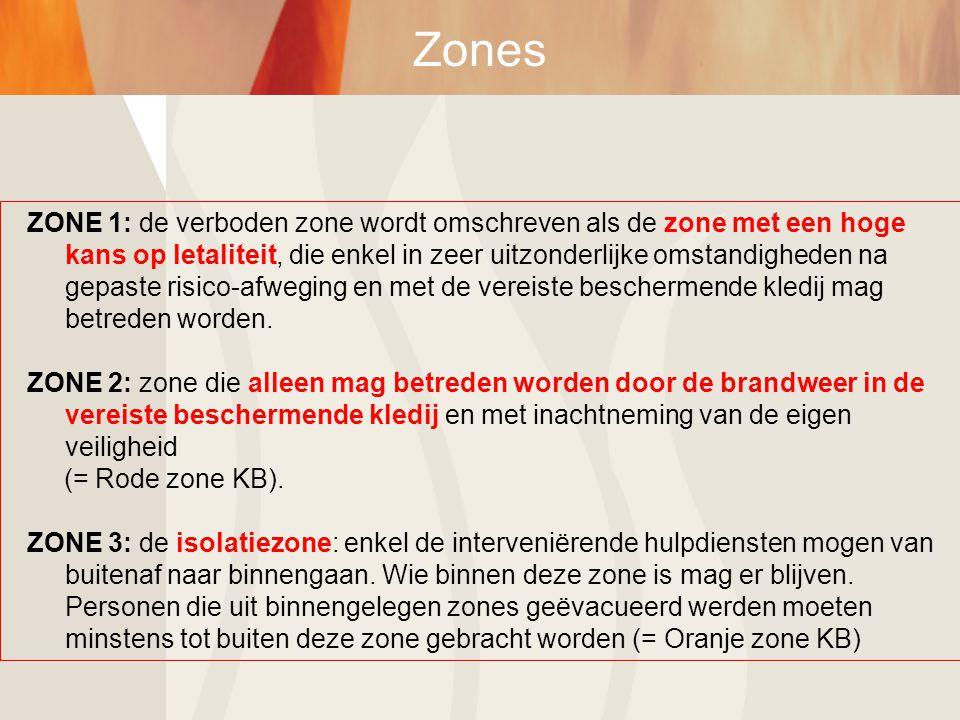ZONE 1: de verboden zone wordt omschreven als de zone met een hoge kans op letaliteit, die enkel in zeer uitzonderlijke omstandigheden na gepaste risi