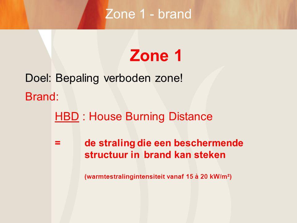 Zone 1 Doel: Bepaling verboden zone! Brand: HBD : House Burning Distance = de straling die een beschermende structuur in brand kan steken (warmtestral