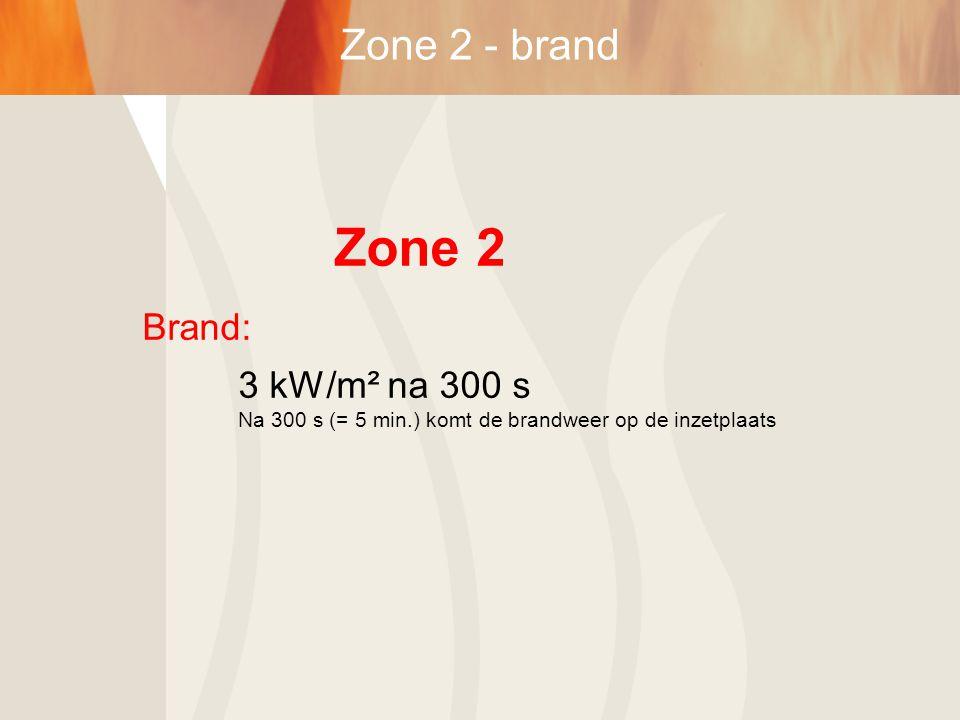 Zone 2 Brand: 3 kW/m² na 300 s Na 300 s (= 5 min.) komt de brandweer op de inzetplaats Zone 2 - brand