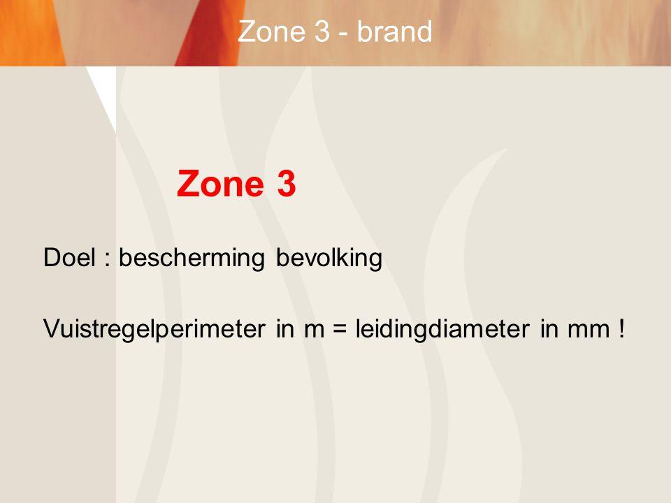Zone 3 Doel : bescherming bevolking Vuistregelperimeter in m = leidingdiameter in mm ! Zone 3 - brand