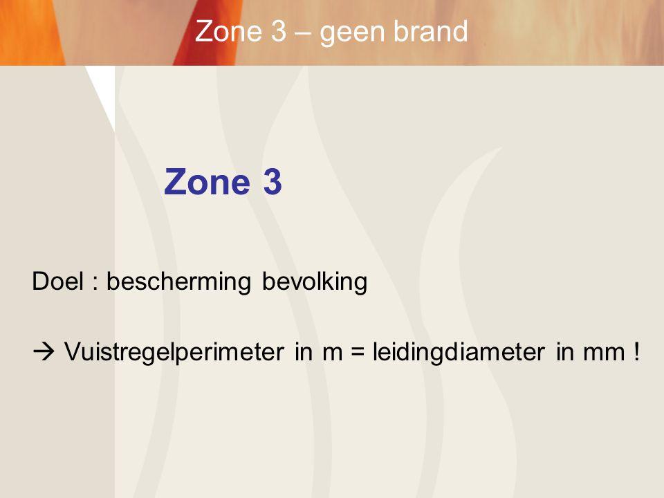 Zone 3 Doel : bescherming bevolking  Vuistregelperimeter in m = leidingdiameter in mm ! Zone 3 – geen brand