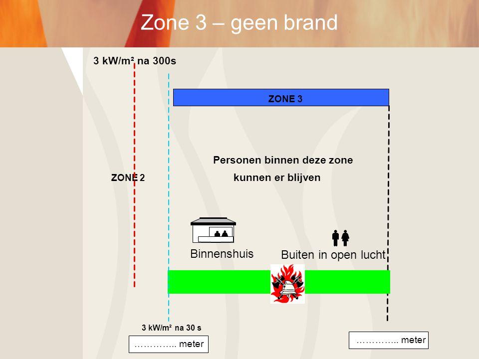 3 kW/m² na 300s Buiten in open lucht Personen binnen deze zone kunnen er blijven …………..meter …………..meter 3 kW/m² na 30 s ZONE3 ZONE 2 Binnenshuis