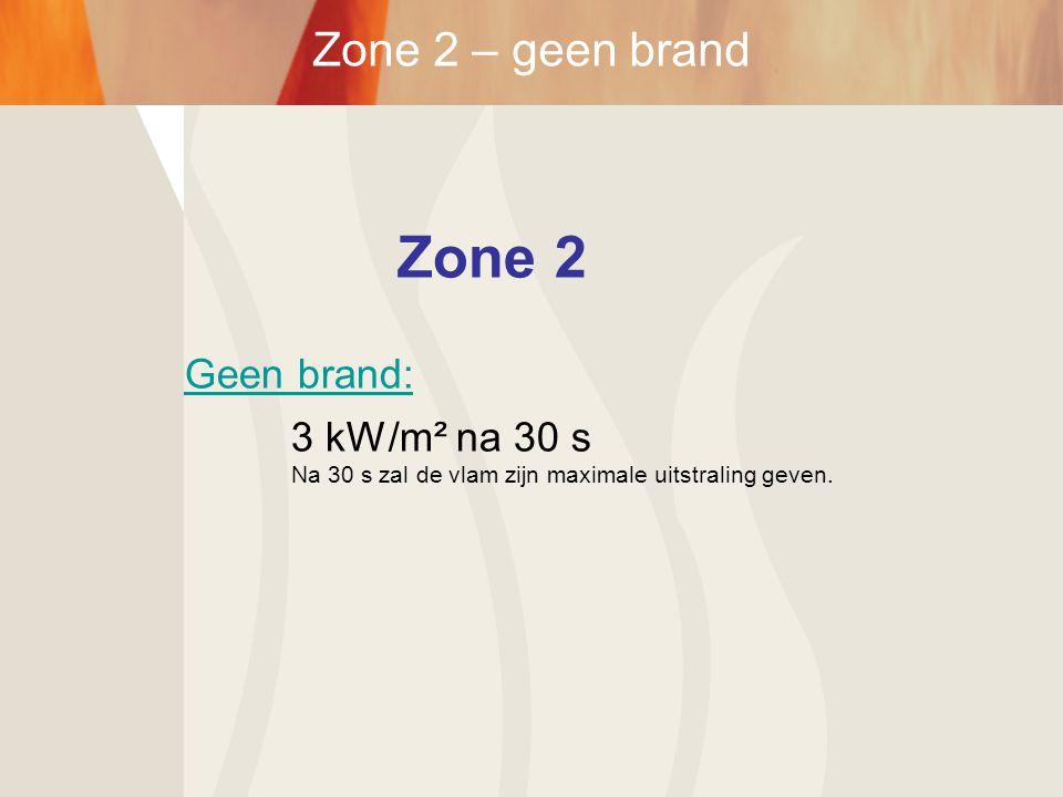 Zone 2 Geen brand: 3 kW/m² na 30 s Na 30 s zal de vlam zijn maximale uitstraling geven. Zone 2 – geen brand