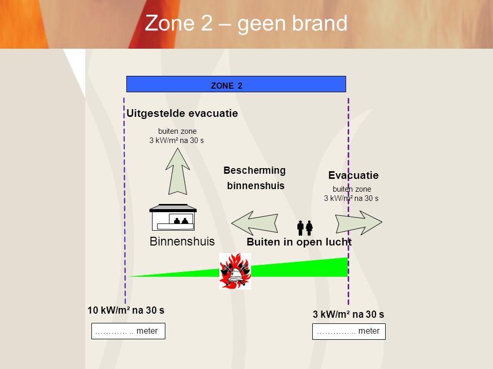 Buiten in open lucht Evacuatie Bescherming binnenshuis …………..meter…………..meter 10 kW/m² na 30 s Uitgestelde evacuatie buiten zone 3 kW/m² na 30 s ZONE2
