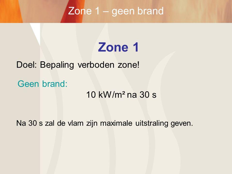 Zone 1 Doel: Bepaling verboden zone! Geen brand: 10 kW/m² na 30 s Na 30 s zal de vlam zijn maximale uitstraling geven. Zone 1 – geen brand