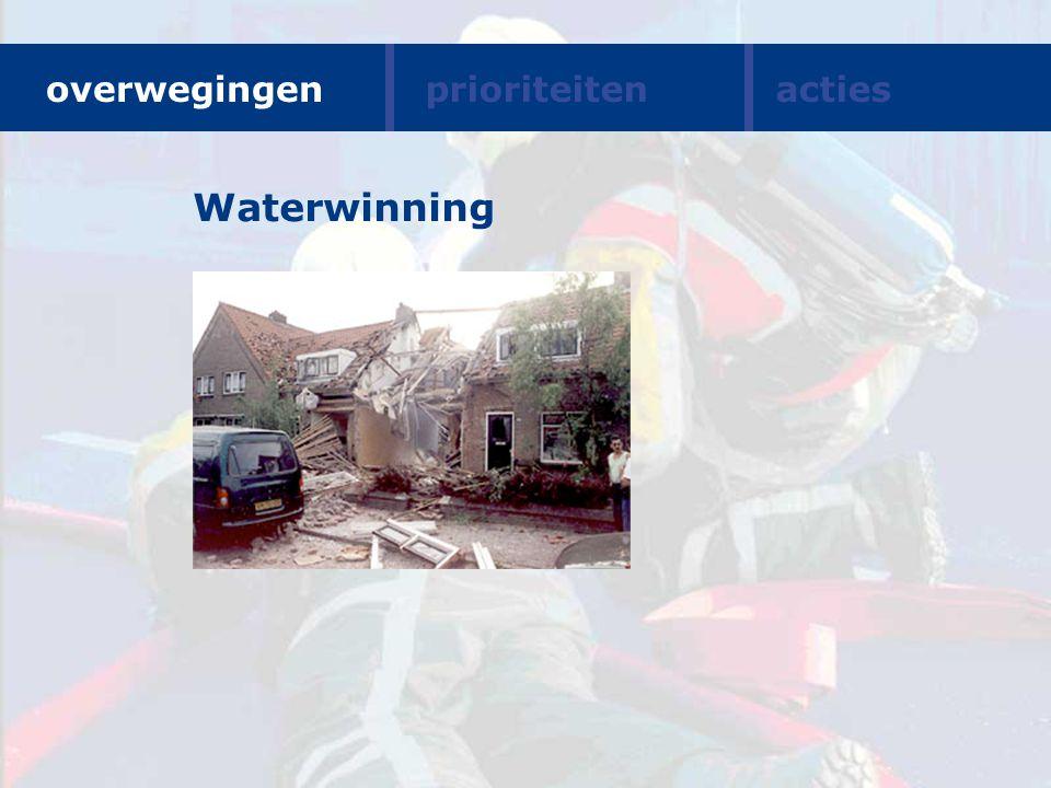 Waterwinning overwegingenprioriteitenacties