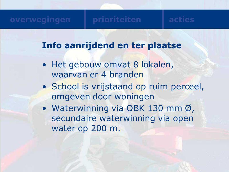 Info aanrijdend en ter plaatse Het gebouw omvat 8 lokalen, waarvan er 4 branden School is vrijstaand op ruim perceel, omgeven door woningen Waterwinni