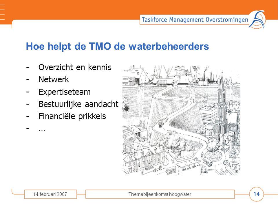 14 14 februari 2007Themabijeenkomst hoogwater Hoe helpt de TMO de waterbeheerders - Overzicht en kennis - Netwerk - Expertiseteam - Bestuurlijke aandacht - Financiële prikkels - …