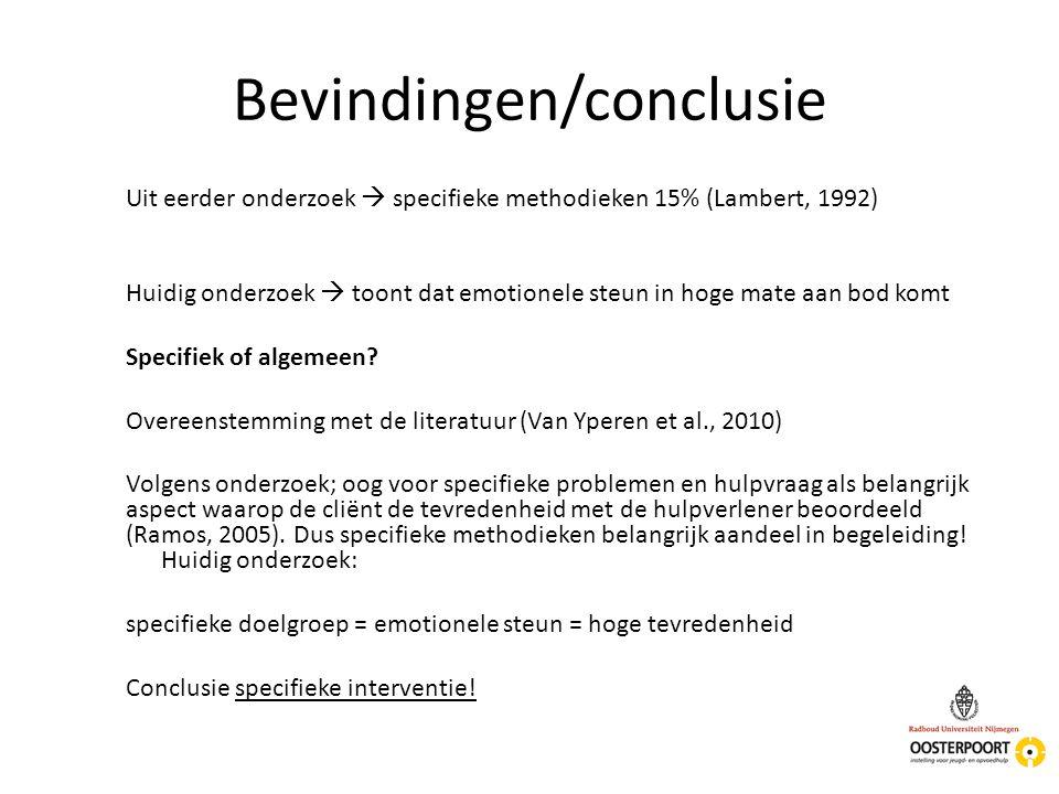 Bevindingen/conclusie Uit eerder onderzoek  specifieke methodieken 15% (Lambert, 1992) Huidig onderzoek  toont dat emotionele steun in hoge mate aan