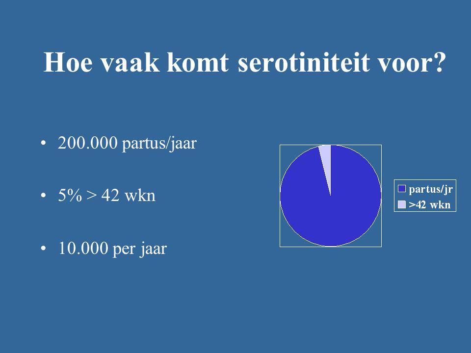 Hoe vaak komt serotiniteit voor? 200.000 partus/jaar 5% > 42 wkn 10.000 per jaar
