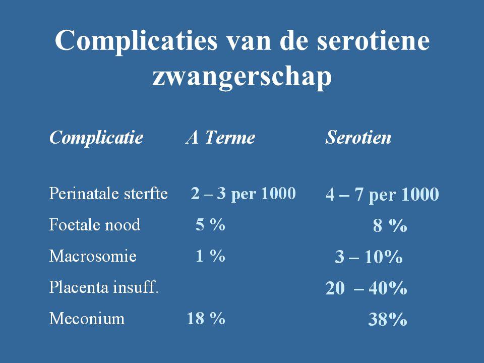 Complicaties van de serotiene zwangerschap