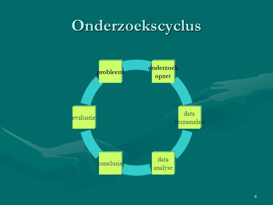 6 Onderzoekscyclus onderzoek opzet data verzamelen data analyse conclusie evaluatie probleem