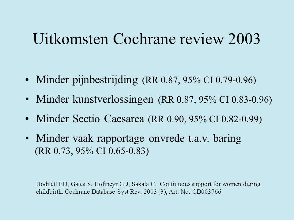 Uitkomsten Cochrane review 2003 Minder pijnbestrijding (RR 0.87, 95% CI 0.79-0.96) Minder kunstverlossingen (RR 0,87, 95% CI 0.83-0.96) Minder Sectio