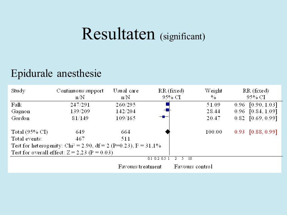 Resultaten (significant) Epidurale anesthesie