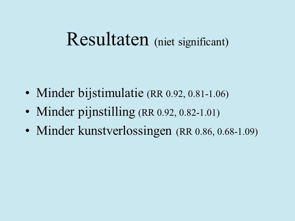 Resultaten (niet significant) Minder bijstimulatie (RR 0.92, 0.81-1.06) Minder pijnstilling (RR 0.92, 0.82-1.01) Minder kunstverlossingen (RR 0.86, 0.