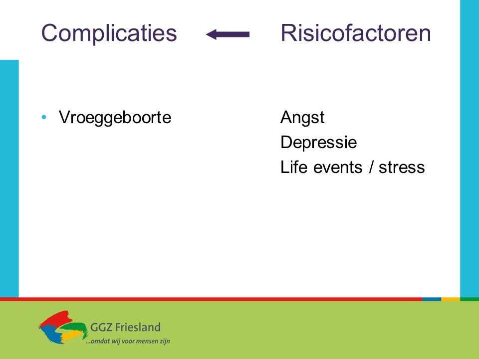 ComplicatiesRisicofactoren VroeggeboorteAngst Depressie Life events / stress