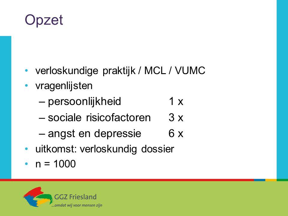 Opzet verloskundige praktijk / MCL / VUMC vragenlijsten –persoonlijkheid1 x –sociale risicofactoren3 x –angst en depressie6 x uitkomst: verloskundig d
