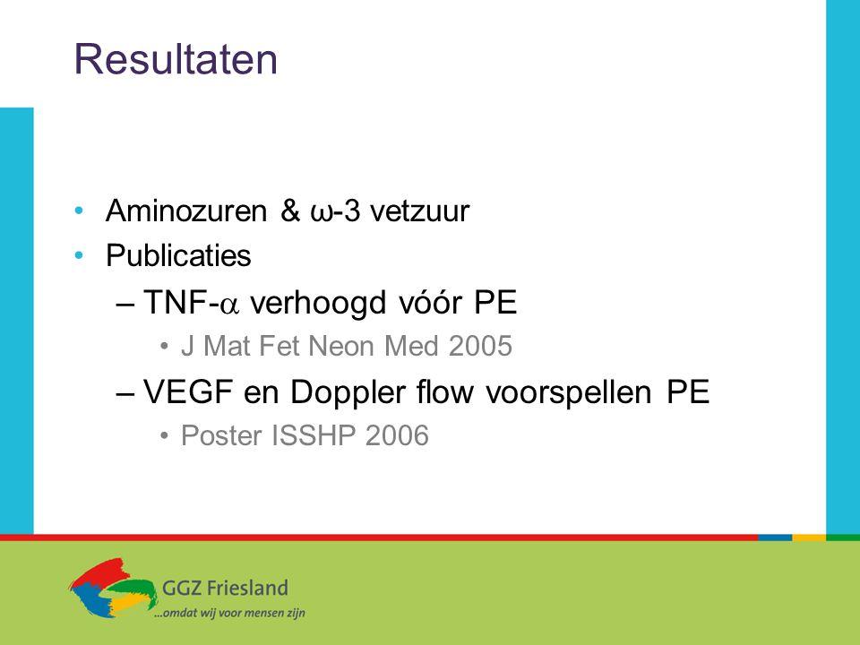 Resultaten Aminozuren & ω-3 vetzuur Publicaties –TNF-  verhoogd vóór PE J Mat Fet Neon Med 2005 –VEGF en Doppler flow voorspellen PE Poster ISSHP 200