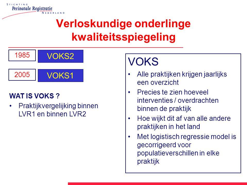Verloskundige onderlinge kwaliteitsspiegeling VOKS2 1985 WAT IS VOKS ? Praktijkvergelijking binnen LVR1 en binnen LVR2 2005 VOKS1 VOKS Alle praktijken