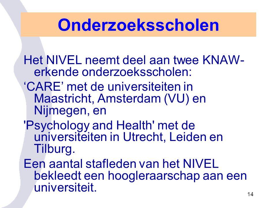 14 Onderzoeksscholen Het NIVEL neemt deel aan twee KNAW- erkende onderzoeksscholen: 'CARE' met de universiteiten in Maastricht, Amsterdam (VU) en Nijmegen, en Psychology and Health met de universiteiten in Utrecht, Leiden en Tilburg.