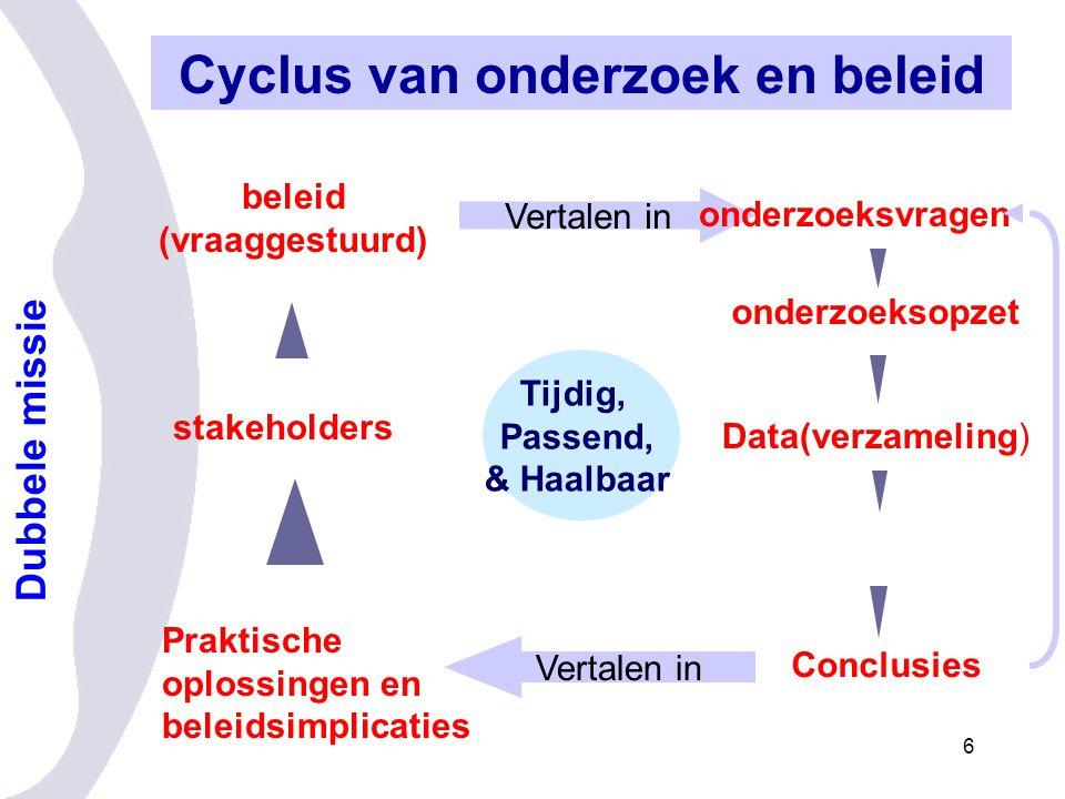 6 Cyclus van onderzoek en beleid beleid (vraaggestuurd) Vertalen in Praktische oplossingen en beleidsimplicaties stakeholders onderzoeksvragen onderzoeksopzet Data(verzameling) analyse Conclusies Tijdig, Passend, & Haalbaar Dubbele missie