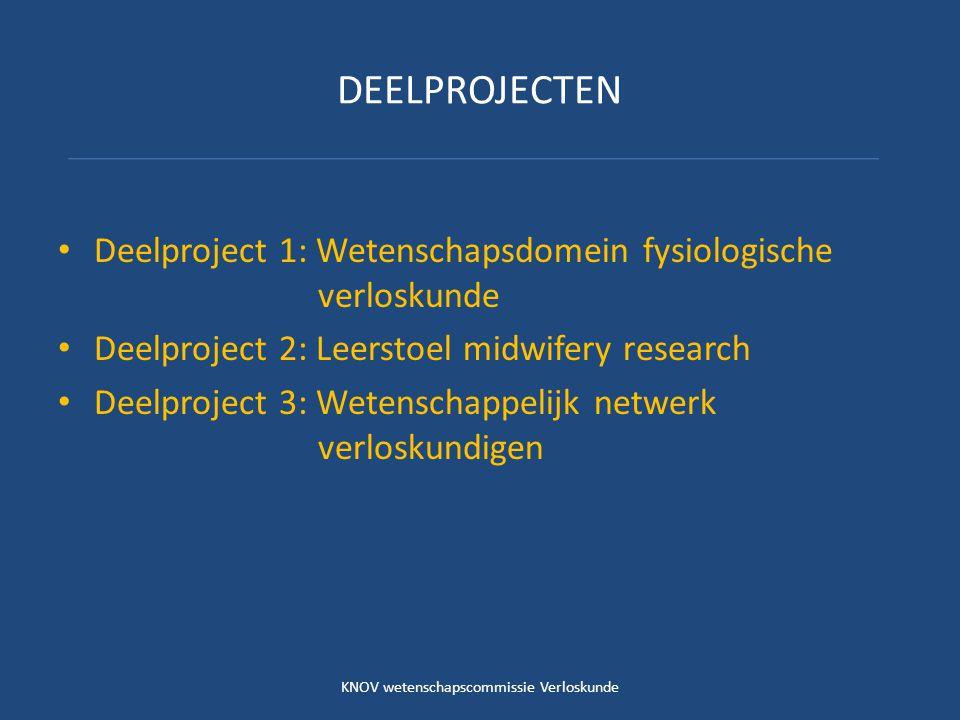 DEELPROJECTEN Deelproject 1: Wetenschapsdomein fysiologische verloskunde Deelproject 2: Leerstoel midwifery research Deelproject 3: Wetenschappelijk netwerk verloskundigen KNOV wetenschapscommissie Verloskunde