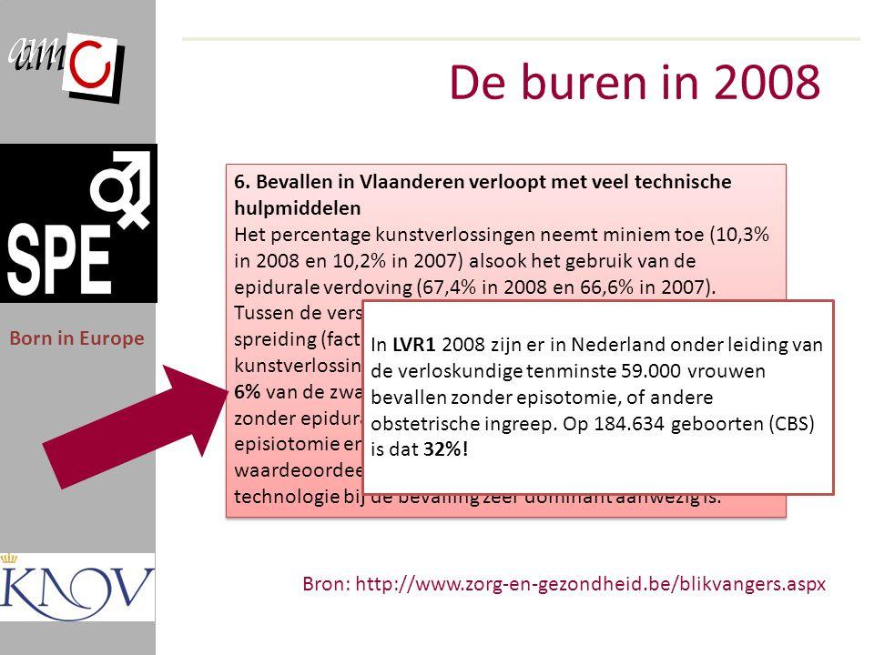 De buren in 2008 Born in Europe 6. Bevallen in Vlaanderen verloopt met veel technische hulpmiddelen Het percentage kunstverlossingen neemt miniem toe
