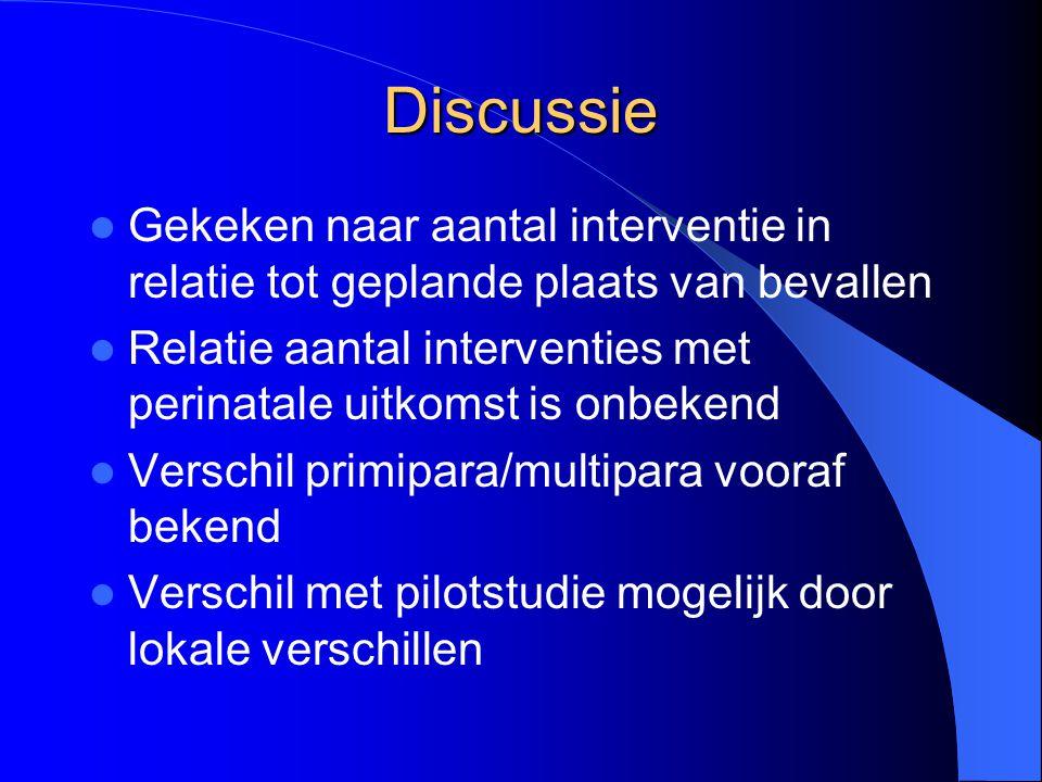 Discussie Gekeken naar aantal interventie in relatie tot geplande plaats van bevallen Relatie aantal interventies met perinatale uitkomst is onbekend