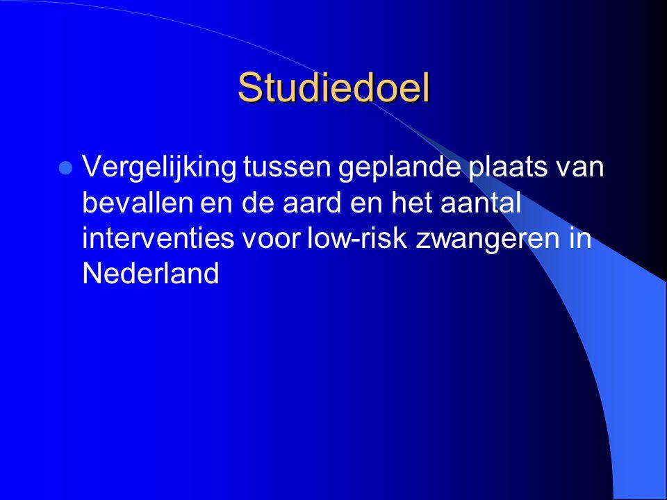 Methode Retrospectieve analyse van alle low-risk bevallingen in Nederland in 2003 Gegevens via SPRN Primaire uitkomstmaat: aantal interventies (vacuum- of forcipale extractie, secundaire sectio) Inclusie: low-risk bij start bevalling en gegevens bekend over plaats bevalling