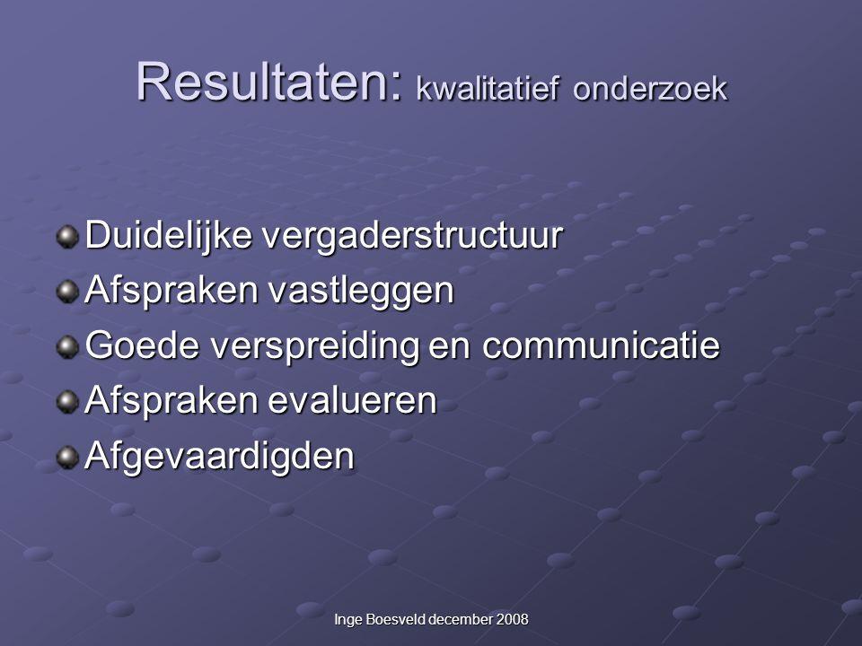 Resultaten: kwalitatief onderzoek Duidelijke vergaderstructuur Afspraken vastleggen Goede verspreiding en communicatie Afspraken evalueren Afgevaardigden Inge Boesveld december 2008