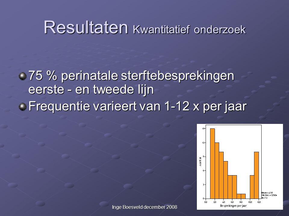 Resultaten Kwantitatief onderzoek 75 % perinatale sterftebesprekingen eerste - en tweede lijn Frequentie varieert van 1-12 x per jaar