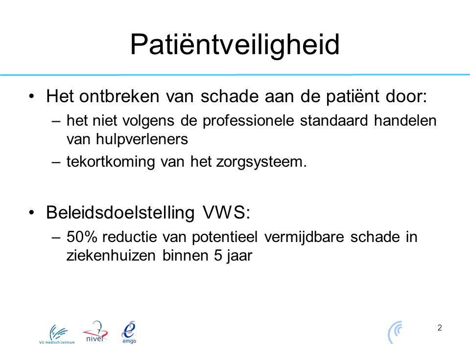 2 Patiëntveiligheid Het ontbreken van schade aan de patiënt door: –het niet volgens de professionele standaard handelen van hulpverleners –tekortkomin