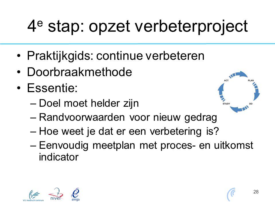 28 4 e stap: opzet verbeterproject Praktijkgids: continue verbeteren Doorbraakmethode Essentie: –Doel moet helder zijn –Randvoorwaarden voor nieuw ged