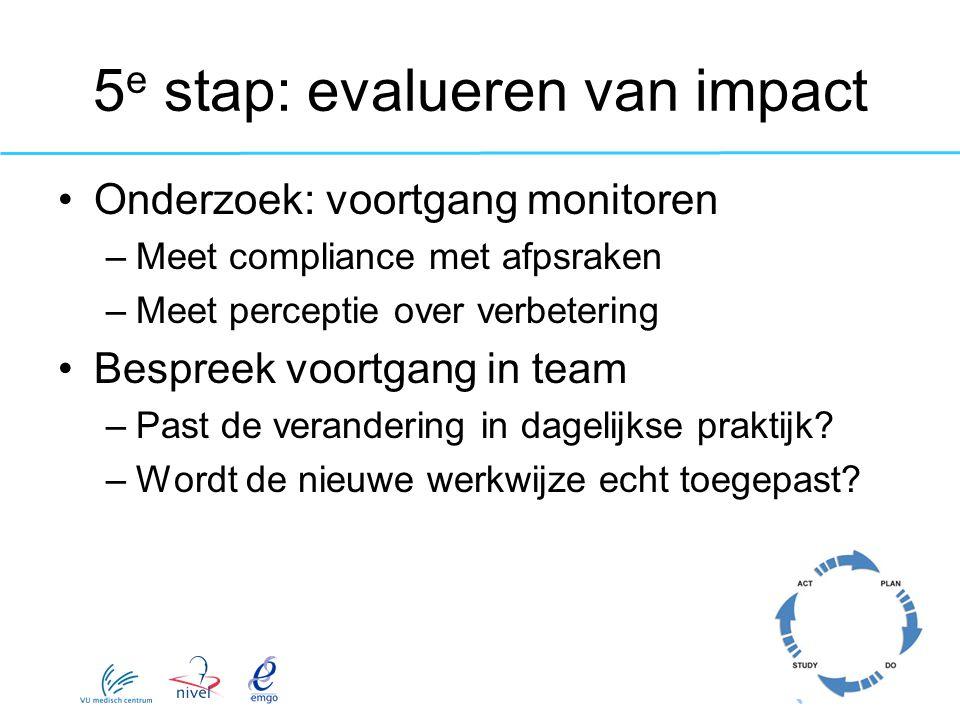29 5 e stap: evalueren van impact Onderzoek: voortgang monitoren –Meet compliance met afpsraken –Meet perceptie over verbetering Bespreek voortgang in