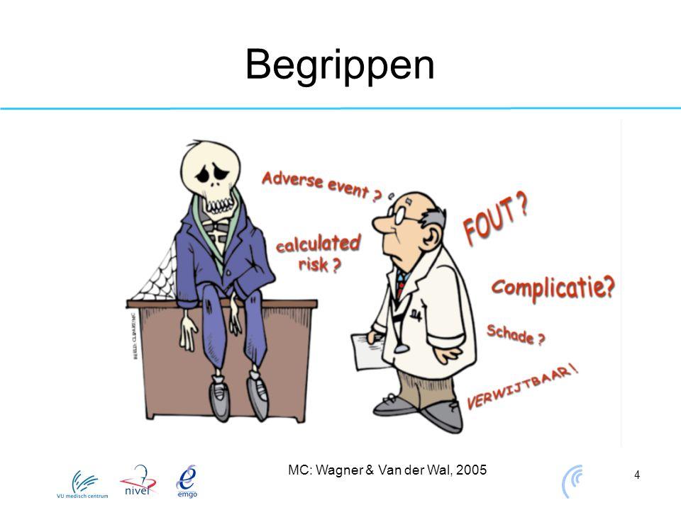 4 Begrippen MC: Wagner & Van der Wal, 2005