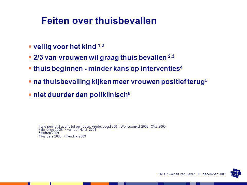 TNO Kwaliteit van Leven, 10 december 2009 Feiten over thuisbevallen  veilig voor het kind 1,2  2/3 van vrouwen wil graag thuis bevallen 2,3  thuis