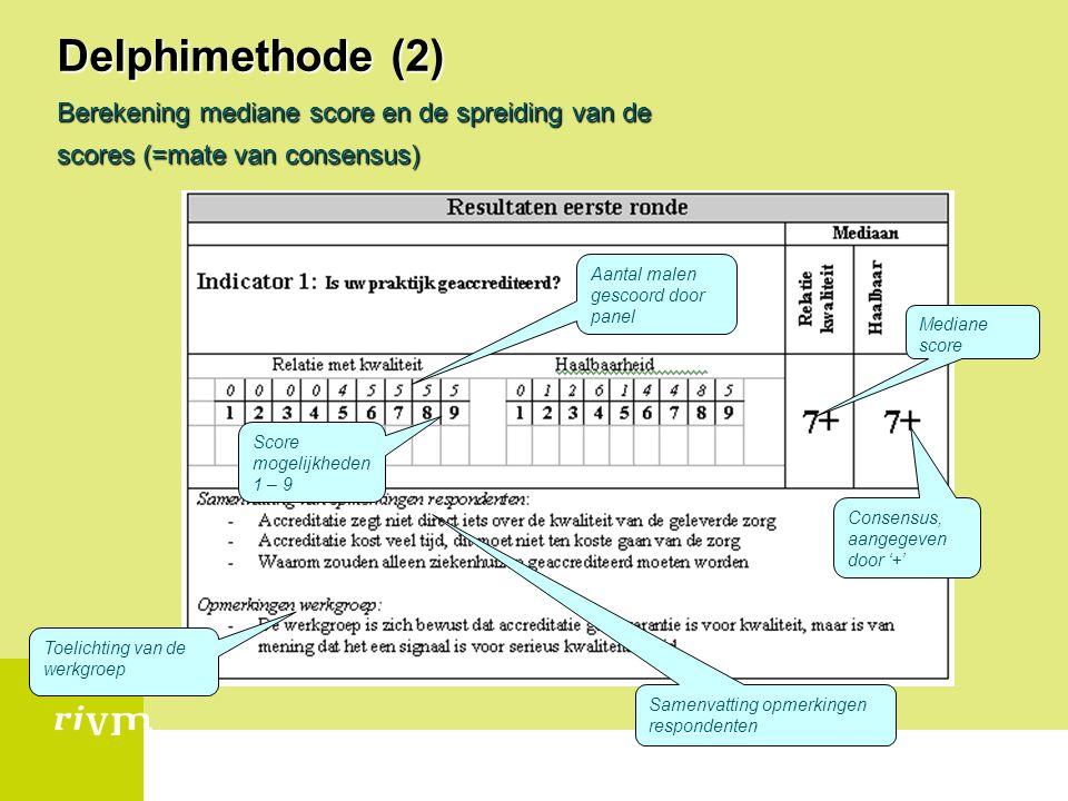Delphimethode (2) Berekening mediane score en de spreiding van de scores (=mate van consensus) Aantal malen gescoord door panel Mediane score Consensu