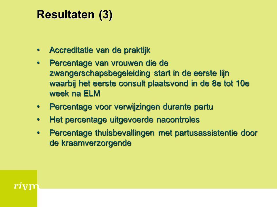 Resultaten (3) Accreditatie van de praktijkAccreditatie van de praktijk Percentage van vrouwen die de zwangerschapsbegeleiding start in de eerste lijn