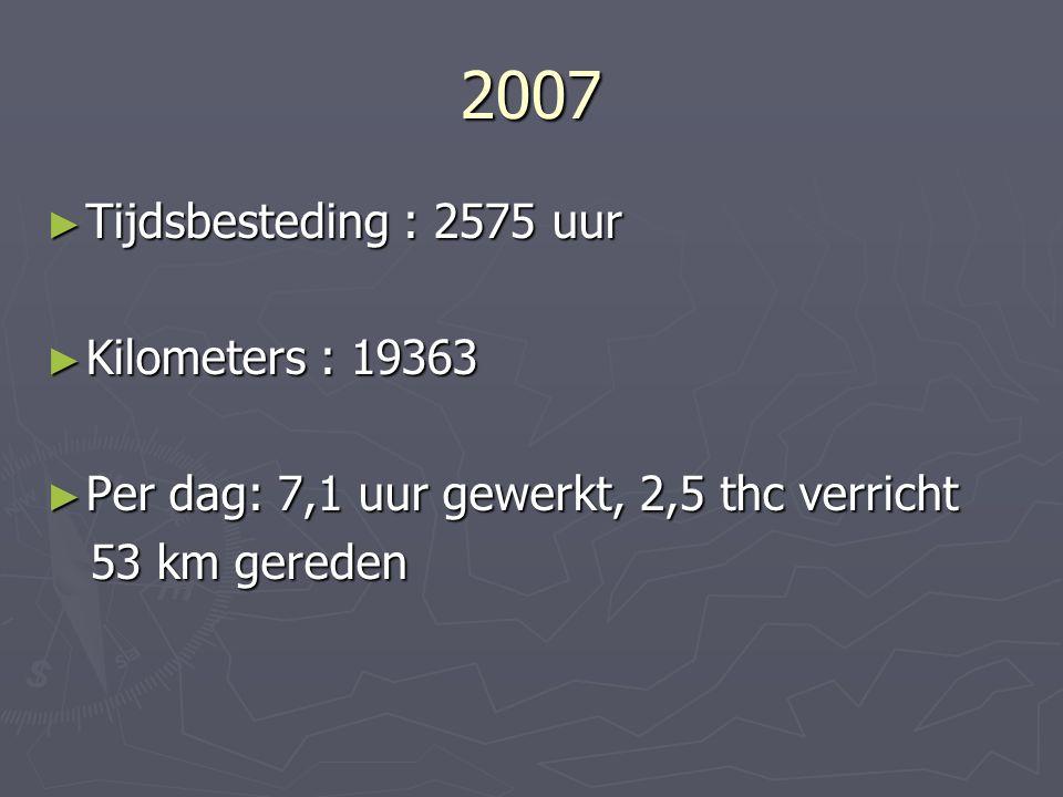 2007 ► Tijdsbesteding : 2575 uur ► Kilometers : 19363 ► Per dag: 7,1 uur gewerkt, 2,5 thc verricht 53 km gereden 53 km gereden