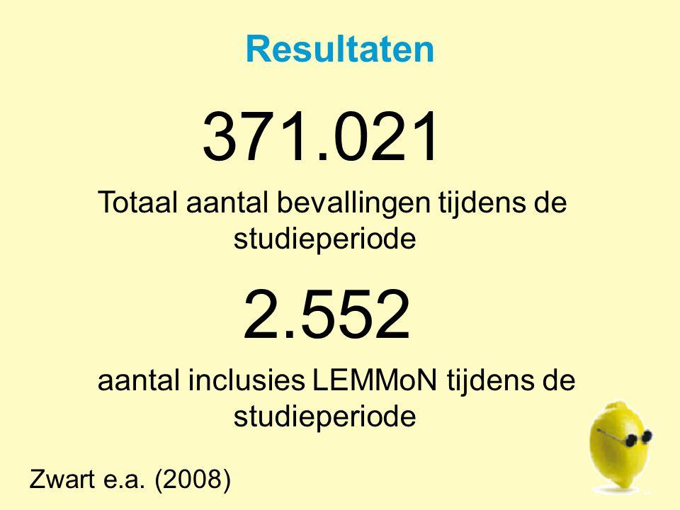 Resultaten 371.021 Totaal aantal bevallingen tijdens de studieperiode 2.552 aantal inclusies LEMMoN tijdens de studieperiode Zwart e.a.