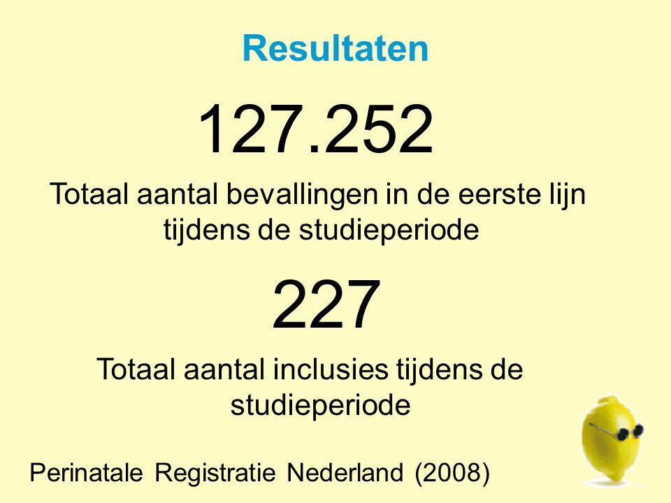Resultaten 87.199 Totaal aantal thuisbevallingen tijdens de studieperiode 154 Totaal aantal inclusies tijdens studie periode Perinatale Registratie Nederland (2008)