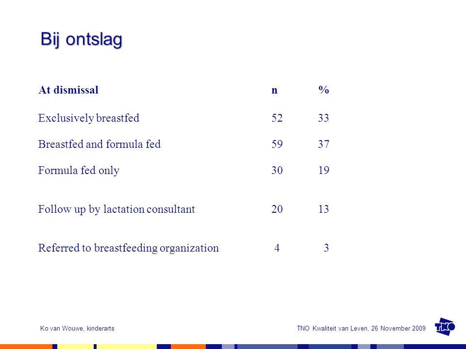 TNO Kwaliteit van Leven, 26 November 2009Ko van Wouwe, kinderarts Bij ontslag At dismissaln% Exclusively breastfed 5233 Breastfed and formula fed 5937