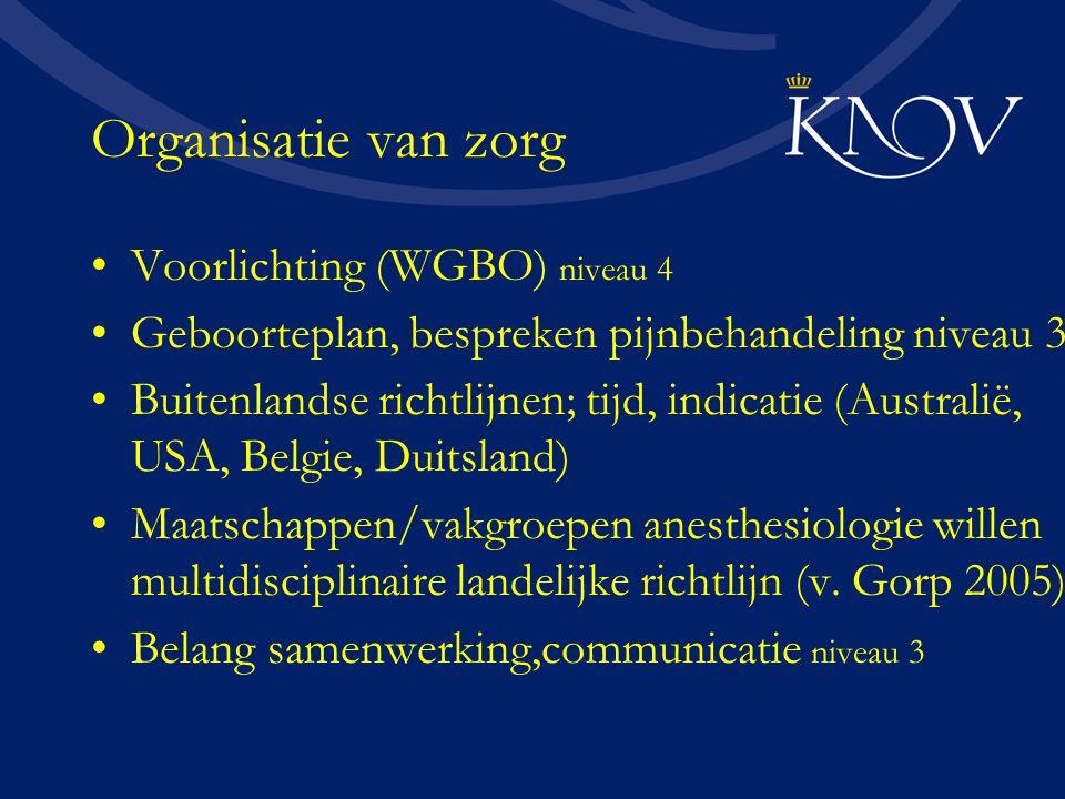 Organisatie van zorg Voorlichting (WGBO) niveau 4 Geboorteplan, bespreken pijnbehandeling niveau 3 Buitenlandse richtlijnen; tijd, indicatie (Australi