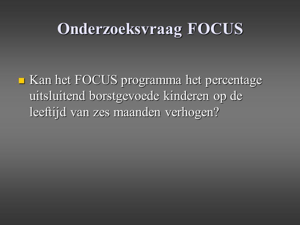Onderzoeksvraag FOCUS Kan het FOCUS programma het percentage uitsluitend borstgevoede kinderen op de leeftijd van zes maanden verhogen? Kan het FOCUS