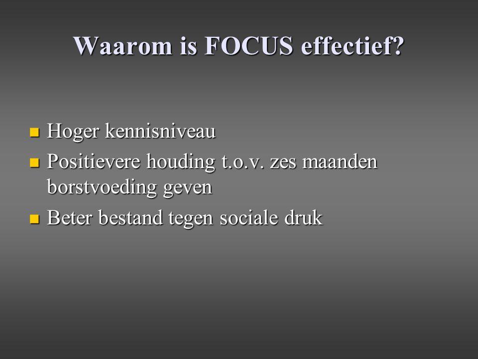 Waarom is FOCUS effectief? Hoger kennisniveau Hoger kennisniveau Positievere houding t.o.v. zes maanden borstvoeding geven Positievere houding t.o.v.