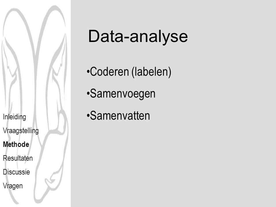 Data-analyse Coderen (labelen) Samenvoegen Samenvatten Inleiding Vraagstelling Methode Resultaten Discussie Vragen