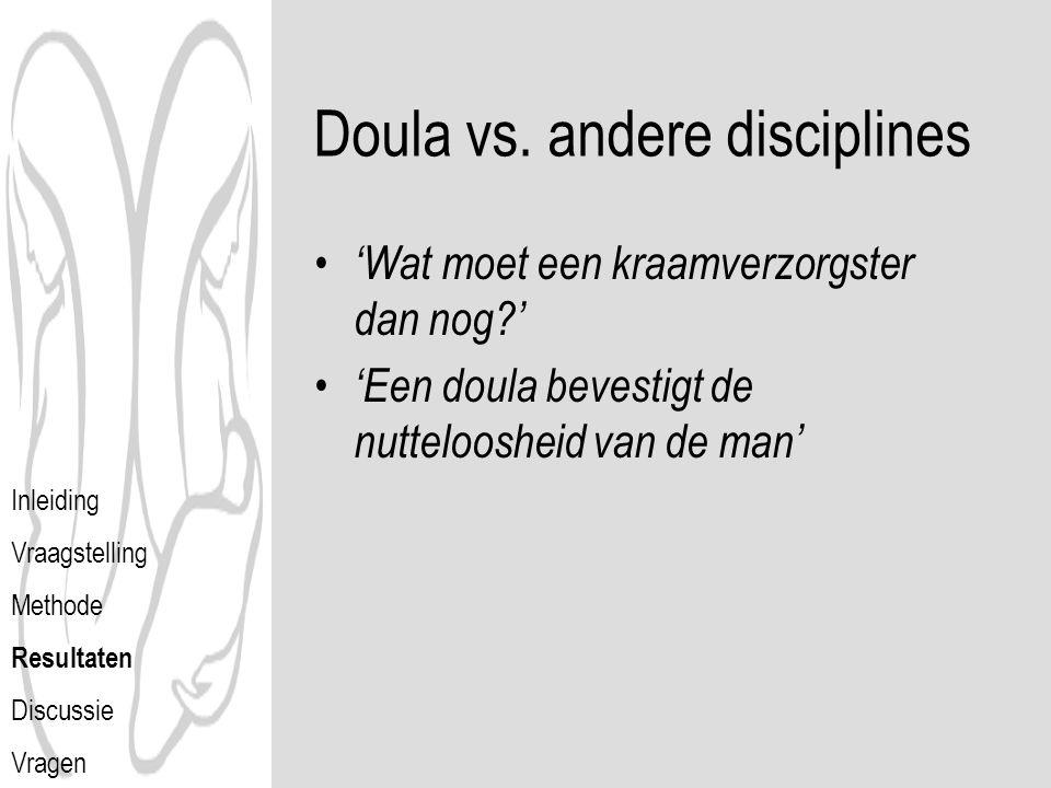 Doula vs. andere disciplines 'Wat moet een kraamverzorgster dan nog?' 'Een doula bevestigt de nutteloosheid van de man' Inleiding Vraagstelling Method